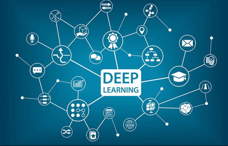 深層学習(ディープラーニング)って何? 機械学習との関係性についても解説